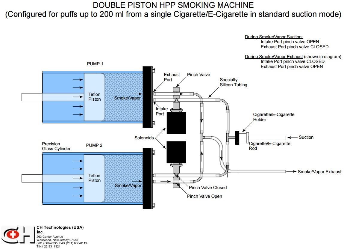 Karavan Trailers Wiring Diagram : Karavan trailer wiring diagram get free image about
